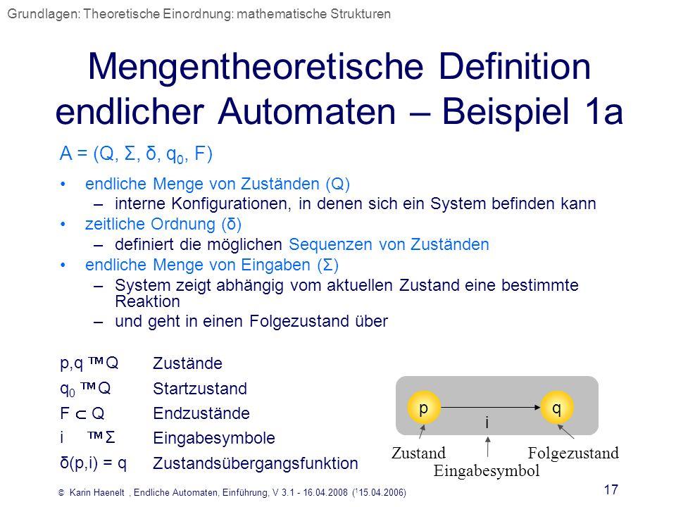 © Karin Haenelt, Endliche Automaten, Einführung, V 3.1 - 16.04.2008 ( 1 15.04.2006) 17 Mengentheoretische Definition endlicher Automaten – Beispiel 1a