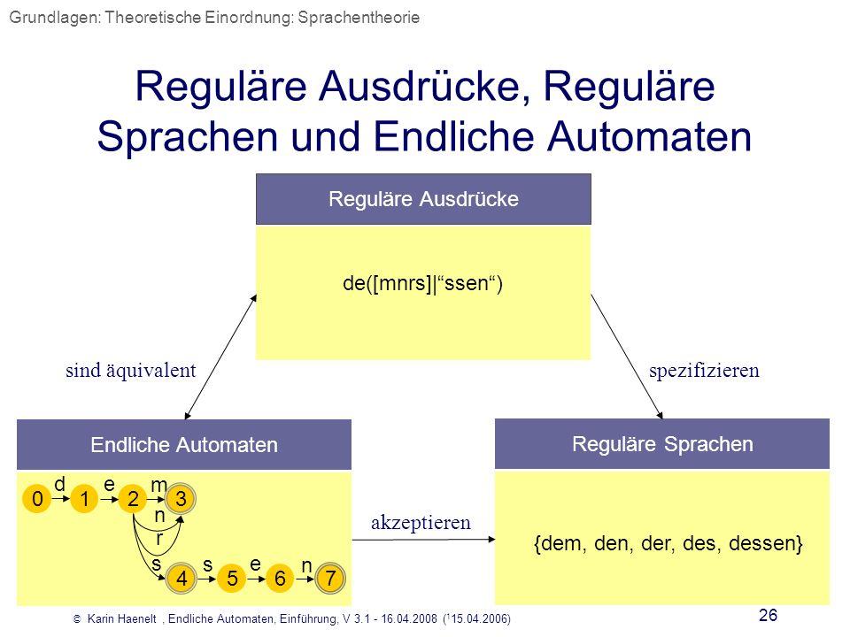 © Karin Haenelt, Endliche Automaten, Einführung, V 3.1 - 16.04.2008 ( 1 15.04.2006) 26 Reguläre Ausdrücke Reguläre Ausdrücke, Reguläre Sprachen und En
