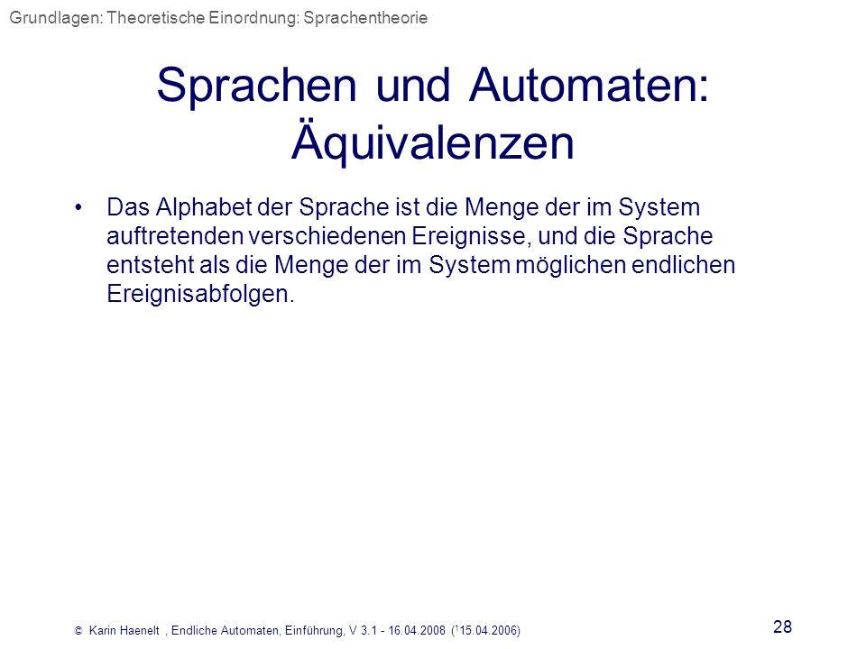 © Karin Haenelt, Endliche Automaten, Einführung, V 3.1 - 16.04.2008 ( 1 15.04.2006) 28 Sprachen und Automaten: Äquivalenzen Das Alphabet der Sprache i