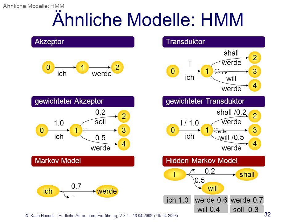 © Karin Haenelt, Endliche Automaten, Einführung, V 3.1 - 16.04.2008 ( 1 15.04.2006) 32 Ähnliche Modelle: HMM Hidden Markov Model 0.2 shallI will ich 1
