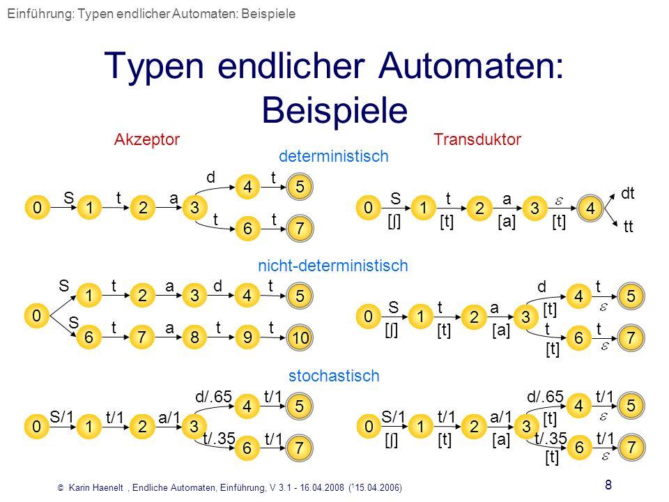 © Karin Haenelt, Endliche Automaten, Einführung, V 3.1 - 16.04.2008 ( 1 15.04.2006) 8 Typen endlicher Automaten: Beispiele AkzeptorTransduktor determi