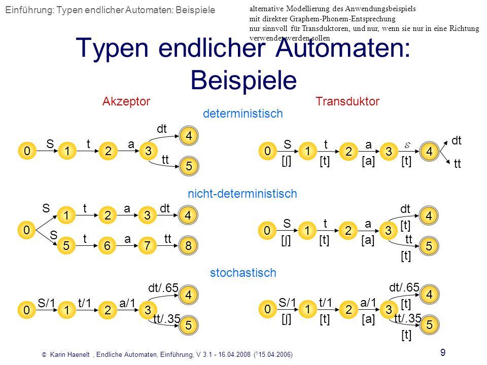 © Karin Haenelt, Endliche Automaten, Einführung, V 3.1 - 16.04.2008 ( 1 15.04.2006) 9 Typen endlicher Automaten: Beispiele AkzeptorTransduktor 01 S q