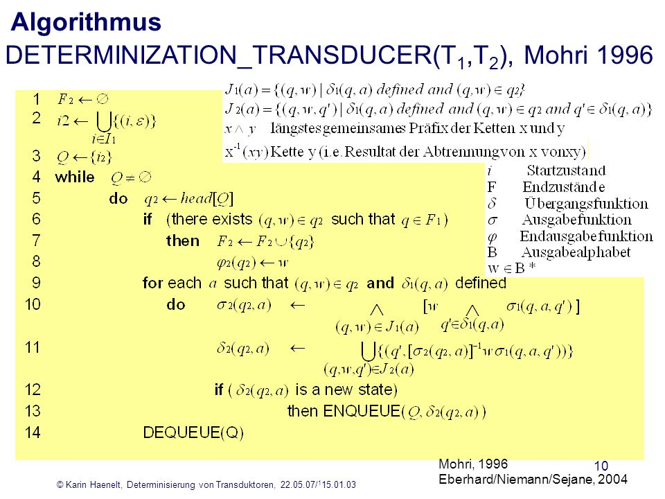 © Karin Haenelt, Determinisierung von Transduktoren, 22.05.07/ 1 15.01.03 10 DETERMINIZATION_TRANSDUCER(T 1,T 2 ), Mohri 1996 Mohri, 1996 Eberhard/Nie