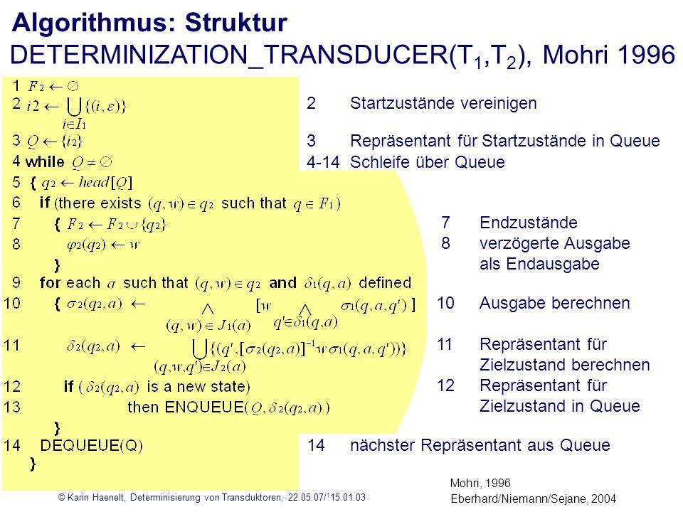 © Karin Haenelt, Determinisierung von Transduktoren, 22.05.07/ 1 15.01.03 11 DETERMINIZATION_TRANSDUCER(T 1,T 2 ), Mohri 1996 Mohri, 1996 Eberhard/Nie