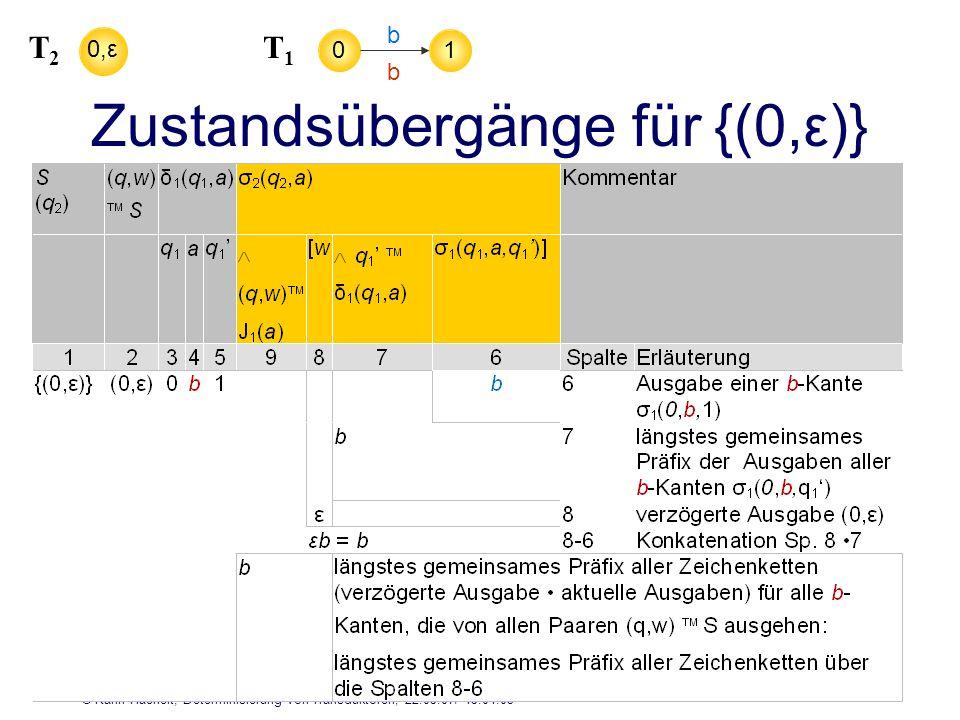 © Karin Haenelt, Determinisierung von Transduktoren, 22.05.07/ 1 15.01.03 13 Zustandsübergänge für {(0,ε)} 01 b b 0,ε T2T2 T1T1
