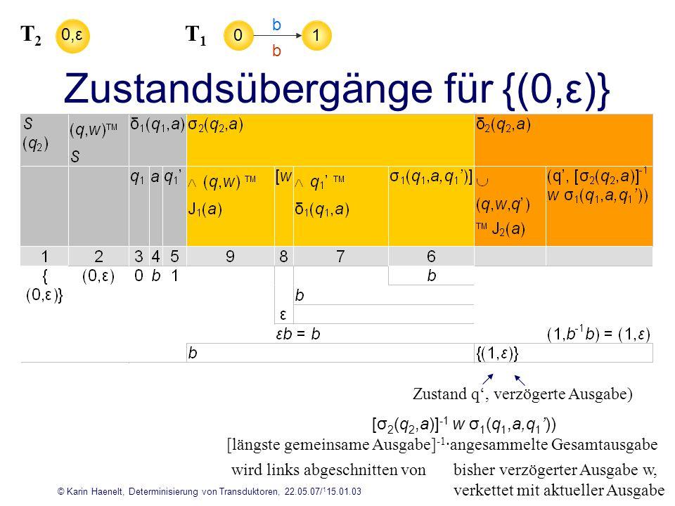 © Karin Haenelt, Determinisierung von Transduktoren, 22.05.07/ 1 15.01.03 14 Zustandsübergänge für {(0,ε)} 01 b b 0,ε T2T2 T1T1 Zustand q, verzögerte