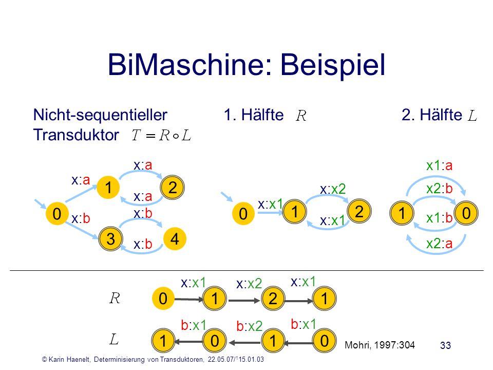 © Karin Haenelt, Determinisierung von Transduktoren, 22.05.07/ 1 15.01.03 33 BiMaschine: Beispiel x:a x:b 0 3 1 4 2 x:a x:b x:x1 0 1 2 x:x2 Nicht-sequ