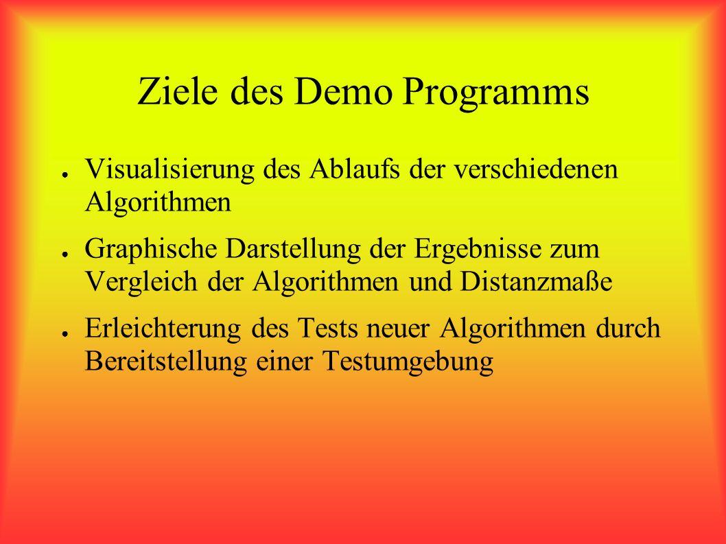 Ziele des Demo Programms Visualisierung des Ablaufs der verschiedenen Algorithmen Graphische Darstellung der Ergebnisse zum Vergleich der Algorithmen und Distanzmaße Erleichterung des Tests neuer Algorithmen durch Bereitstellung einer Testumgebung