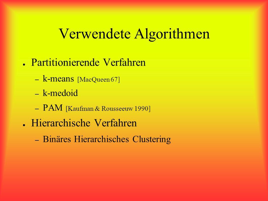Verwendete Algorithmen Partitionierende Verfahren – k-means [MacQueen 67] – k-medoid – PAM [Kaufman & Rousseeuw 1990] Hierarchische Verfahren – Binäres Hierarchisches Clustering
