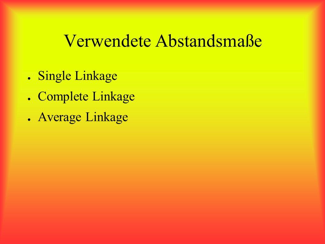 Verwendete Abstandsmaße Single Linkage Complete Linkage Average Linkage