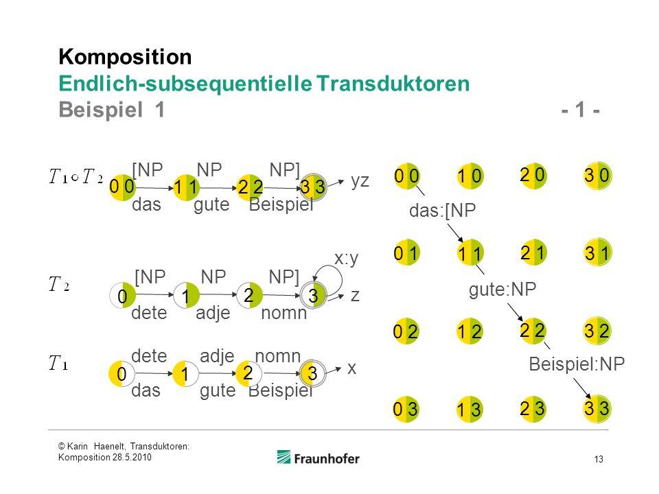 Komposition Endlich-subsequentielle Transduktoren Beispiel 1 - 1 - © Karin Haenelt, Transduktoren: Komposition 28.5.2010 13 3 2 3 0 0 1 2 3 dasguteBei
