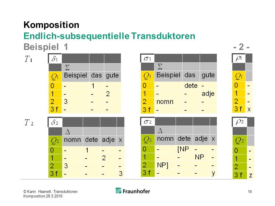 Komposition Endlich-subsequentielle Transduktoren Beispiel 1 - 2 - © Karin Haenelt, Transduktoren: Komposition 28.5.2010 14