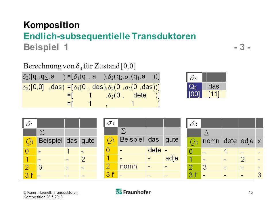 Komposition Endlich-subsequentielle Transduktoren Beispiel 1 - 3 - © Karin Haenelt, Transduktoren: Komposition 28.5.2010 15 Berechnung von δ 3 für Zus