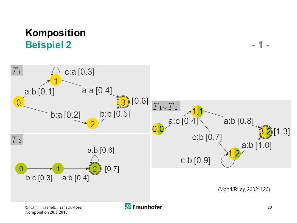 Komposition Beispiel 2 - 1 - © Karin Haenelt, Transduktoren: Komposition 28.5.2010 20 1 0 3 2 [0.6] a:b [0.1] c:a [0.3] a:a [0.4] b:a [0.2] b:b [0.5]