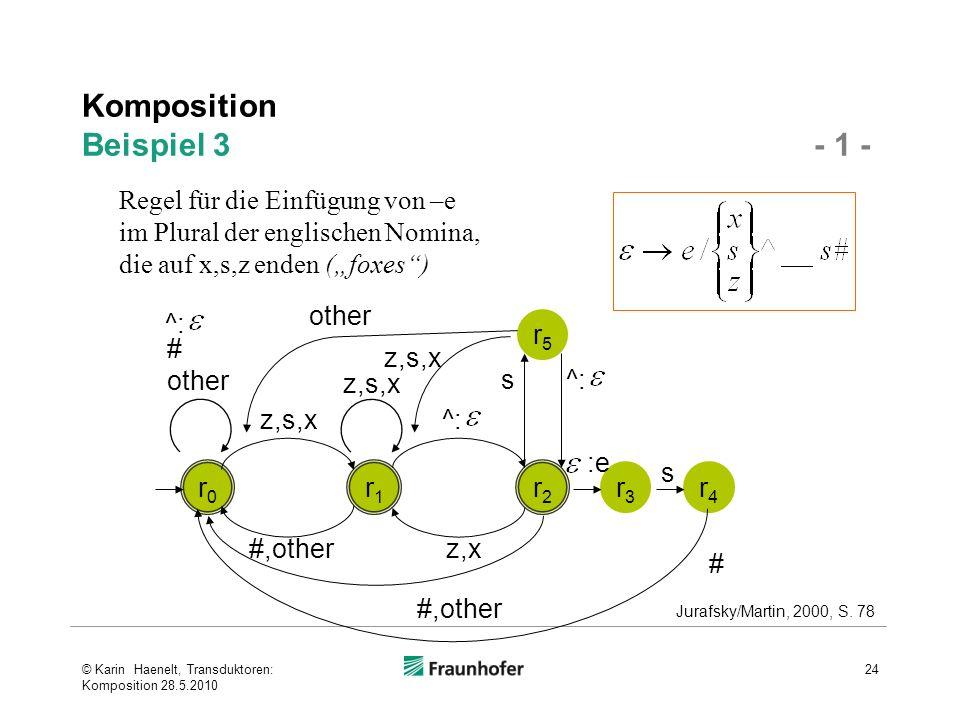 Komposition Beispiel 3 - 1 - © Karin Haenelt, Transduktoren: Komposition 28.5.2010 24 r0r0 r1r1 r2r2 r3r3 r4r4 r5r5 s # :e ^: z,x z,s,x #,other z,s,x