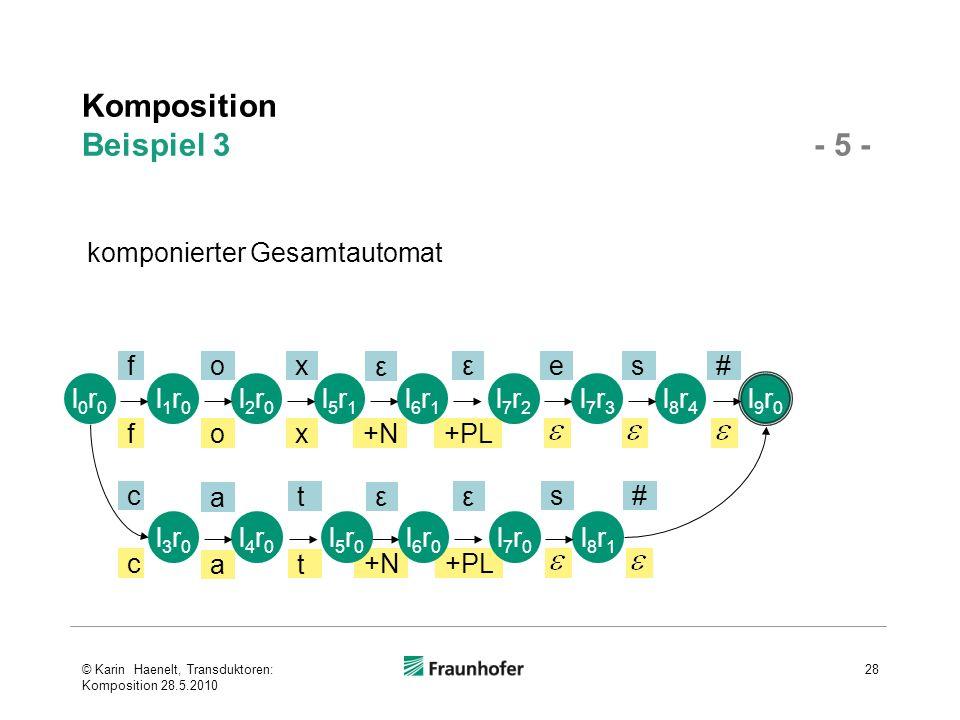 Komposition Beispiel 3 - 5 - © Karin Haenelt, Transduktoren: Komposition 28.5.2010 28 +N+PL l0r0l0r0 l1r0l1r0 l2r0l2r0 l5r1l5r1 l6r1l6r1 l7r2l7r2 l7r3