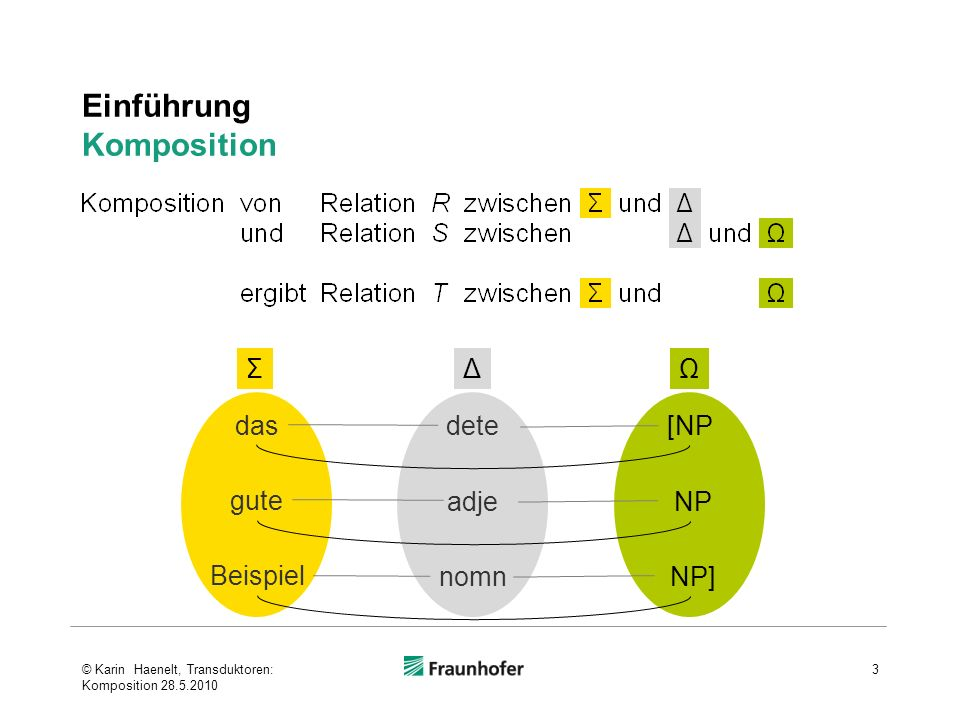 Komposition Beispiel 3 - 1 - © Karin Haenelt, Transduktoren: Komposition 28.5.2010 24 r0r0 r1r1 r2r2 r3r3 r4r4 r5r5 s # :e ^: z,x z,s,x #,other z,s,x ^: # other ^:s z,s,x other #,other Regel für die Einfügung von –e im Plural der englischen Nomina, die auf x,s,z enden (foxes) Jurafsky/Martin, 2000, S.