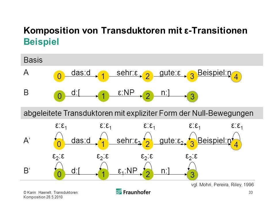 Komposition von Transduktoren mit ε-Transitionen Beispiel © Karin Haenelt, Transduktoren: Komposition 28.5.2010 33 1203 4 das:dsehr:εgute:εBeispiel:n