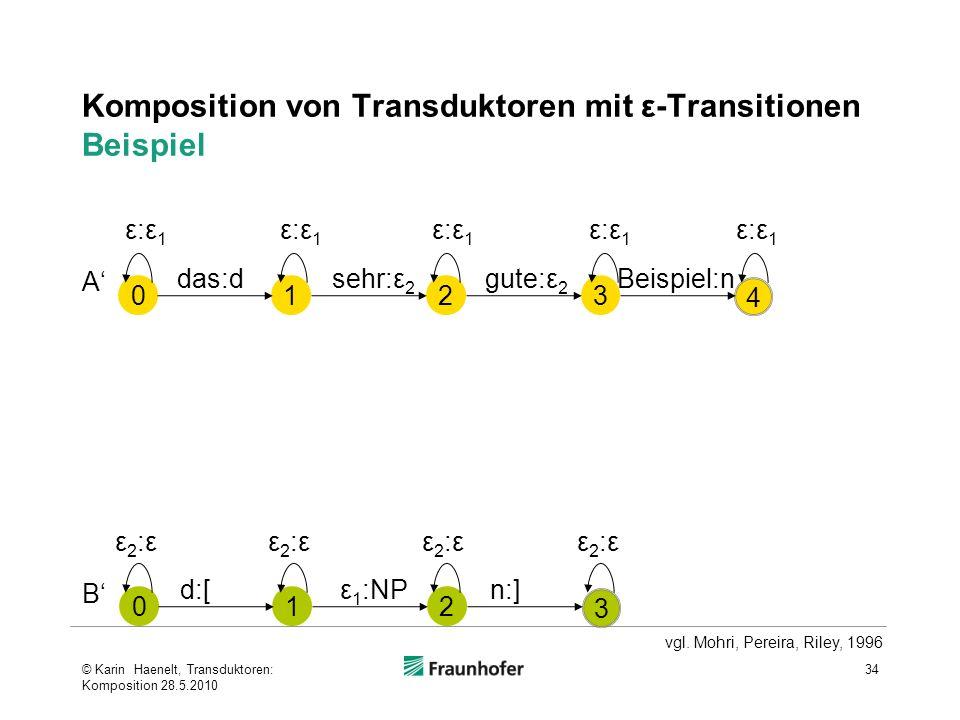Komposition von Transduktoren mit ε-Transitionen Beispiel © Karin Haenelt, Transduktoren: Komposition 28.5.2010 34 1203 4 das:dBeispiel:n 120 3 d:[ε 1