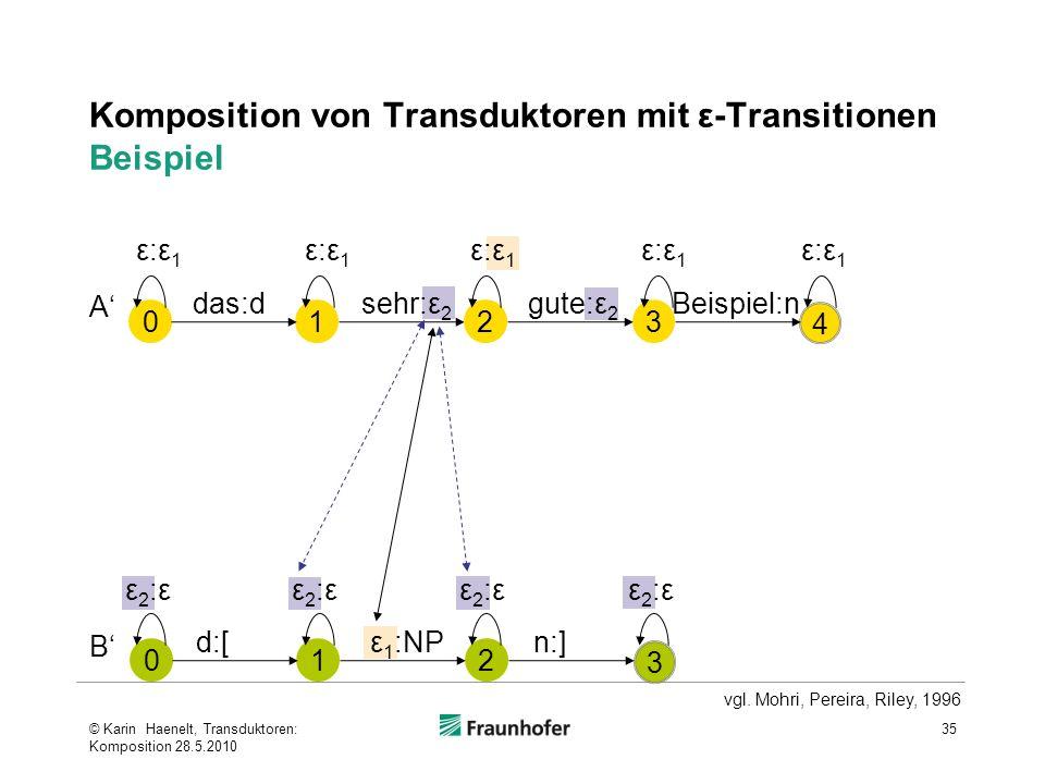 Komposition von Transduktoren mit ε-Transitionen Beispiel © Karin Haenelt, Transduktoren: Komposition 28.5.2010 35 103 4 das:dBeispiel:n 120 3 d:[ε 1