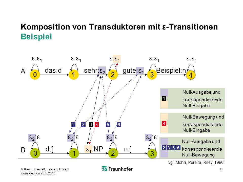 Komposition von Transduktoren mit ε-Transitionen Beispiel © Karin Haenelt, Transduktoren: Komposition 28.5.2010 36 103 4 das:dBeispiel:n 120 3 d:[ε 1