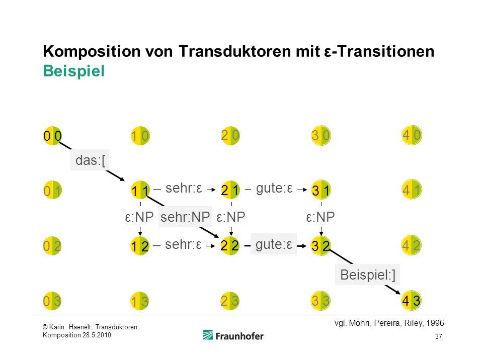 Komposition von Transduktoren mit ε-Transitionen Beispiel © Karin Haenelt, Transduktoren: Komposition 28.5.2010 37 3 2 3 0 3 1 0 2 0 1 0 3 3 0 1 2 2 1