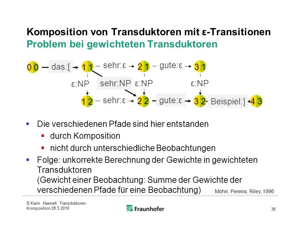 Beispiel:] Komposition von Transduktoren mit ε-Transitionen Problem bei gewichteten Transduktoren © Karin Haenelt, Transduktoren: Komposition 28.5.201