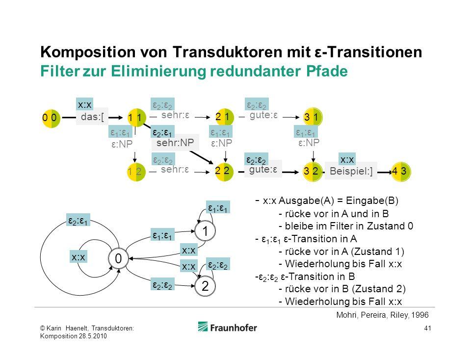 Komposition von Transduktoren mit ε-Transitionen Filter zur Eliminierung redundanter Pfade © Karin Haenelt, Transduktoren: Komposition 28.5.2010 41 Be