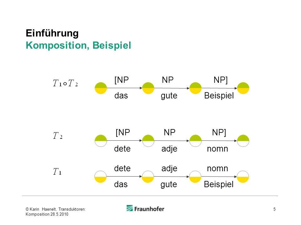 Komposition von Transduktoren mit ε-Transitionen Beispiel © Karin Haenelt, Transduktoren: Komposition 28.5.2010 36 103 4 das:dBeispiel:n 120 3 d:[ε 1 :NPn:] ε:ε 1 A B Null-Ausgabe und korrespondierende Null-Bewegung 23564 sehr:ε 2 gute:ε 2 ε2:εε2:εε2:εε2:εε2:εε2:εε2:εε2:ε Null-Bewegung und korrespondierende Null-Eingabe 2 1 Null-Ausgabe und korrespondierende Null-Eingabe 1 4 2356 vgl.