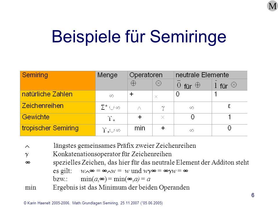 © Karin Haenelt 2005-2006, Math.Grundlagen:Semiring, 25.11.2007 ( 1 05.06.2005) 6 Beispiele für Semiringe M Ù längstes gemeinsames Präfix zweier Zeich