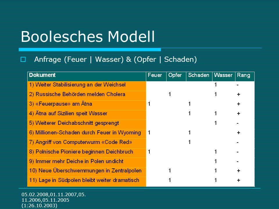 05.02.2008,01.11.2007,05. 11.2006,05.11.2005 (1:26.10.2003) Boolesches Modell Anfrage (Feuer | Wasser) & (Opfer | Schaden)