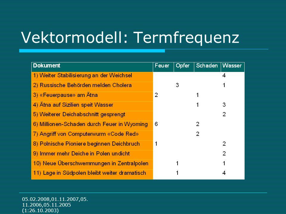 05.02.2008,01.11.2007,05. 11.2006,05.11.2005 (1:26.10.2003) Vektormodell: Termfrequenz