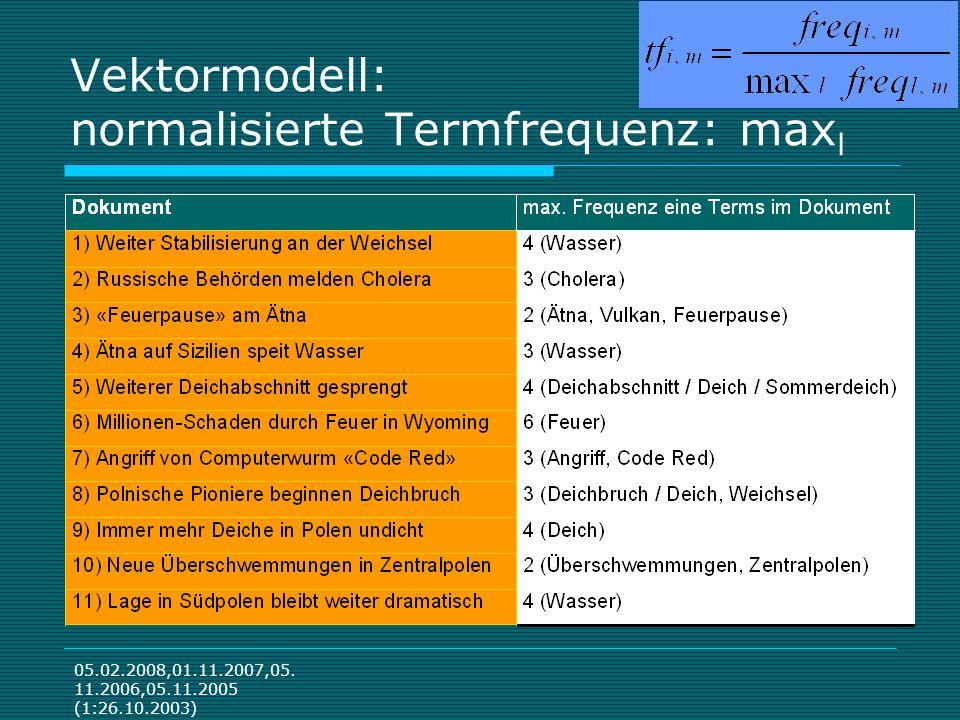 05.02.2008,01.11.2007,05. 11.2006,05.11.2005 (1:26.10.2003) Vektormodell: normalisierte Termfrequenz: max l