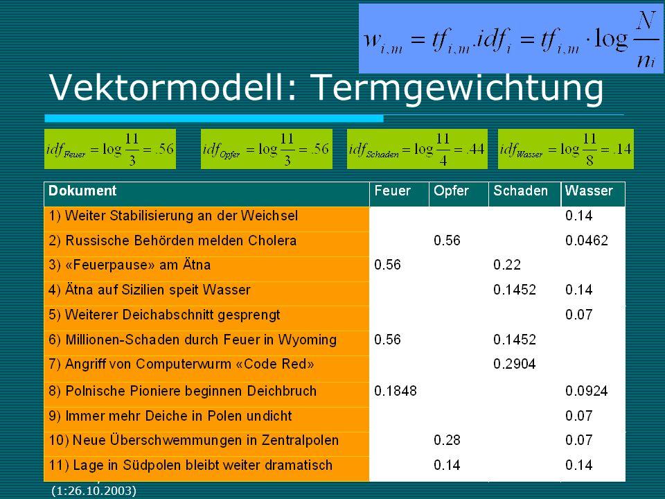 05.02.2008,01.11.2007,05. 11.2006,05.11.2005 (1:26.10.2003) Vektormodell: Termgewichtung