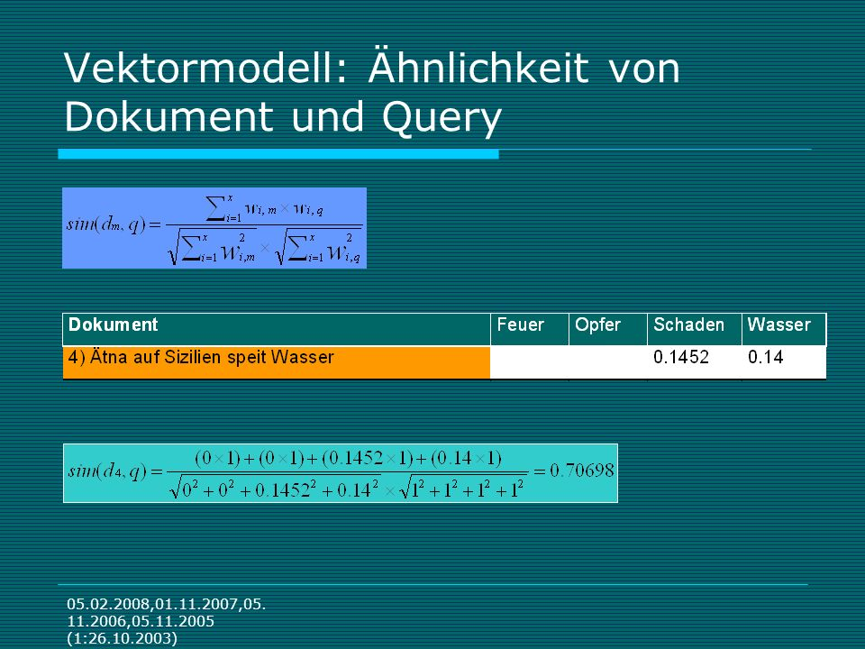 05.02.2008,01.11.2007,05. 11.2006,05.11.2005 (1:26.10.2003) Vektormodell: Ähnlichkeit von Dokument und Query