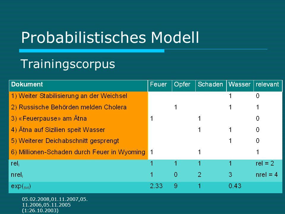 05.02.2008,01.11.2007,05. 11.2006,05.11.2005 (1:26.10.2003) Probabilistisches Modell Trainingscorpus