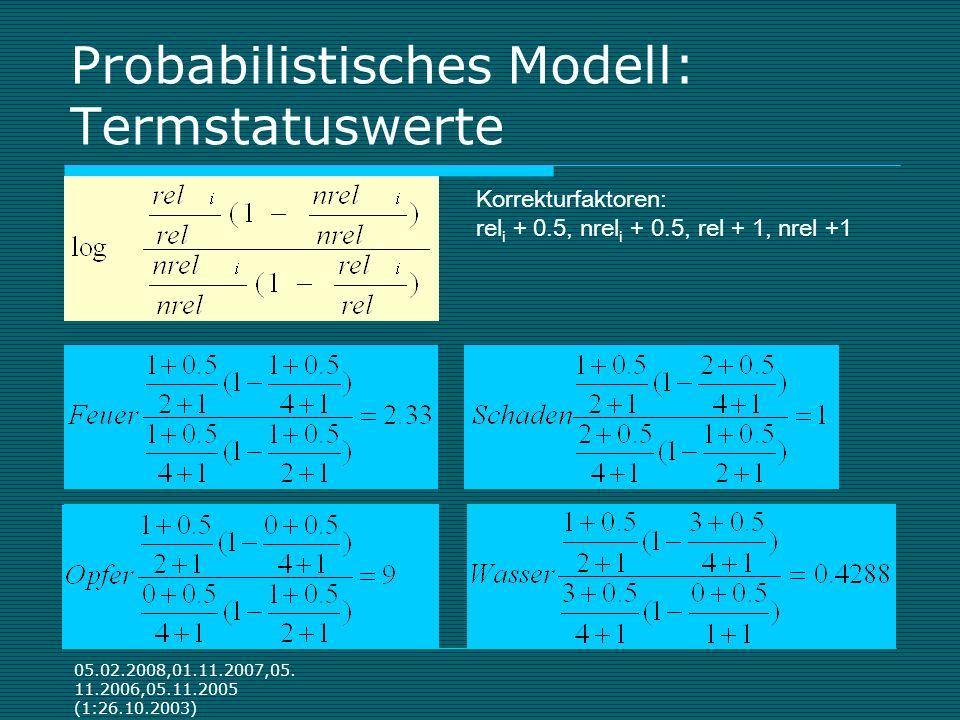 05.02.2008,01.11.2007,05. 11.2006,05.11.2005 (1:26.10.2003) Probabilistisches Modell: Termstatuswerte Korrekturfaktoren: rel i + 0.5, nrel i + 0.5, re