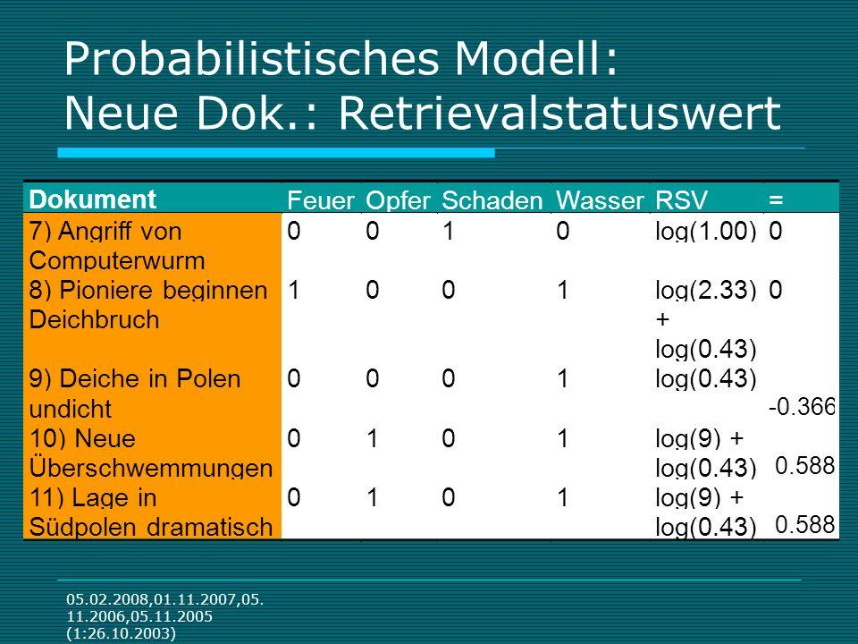 05.02.2008,01.11.2007,05. 11.2006,05.11.2005 (1:26.10.2003) Probabilistisches Modell: Neue Dok.: Retrievalstatuswert