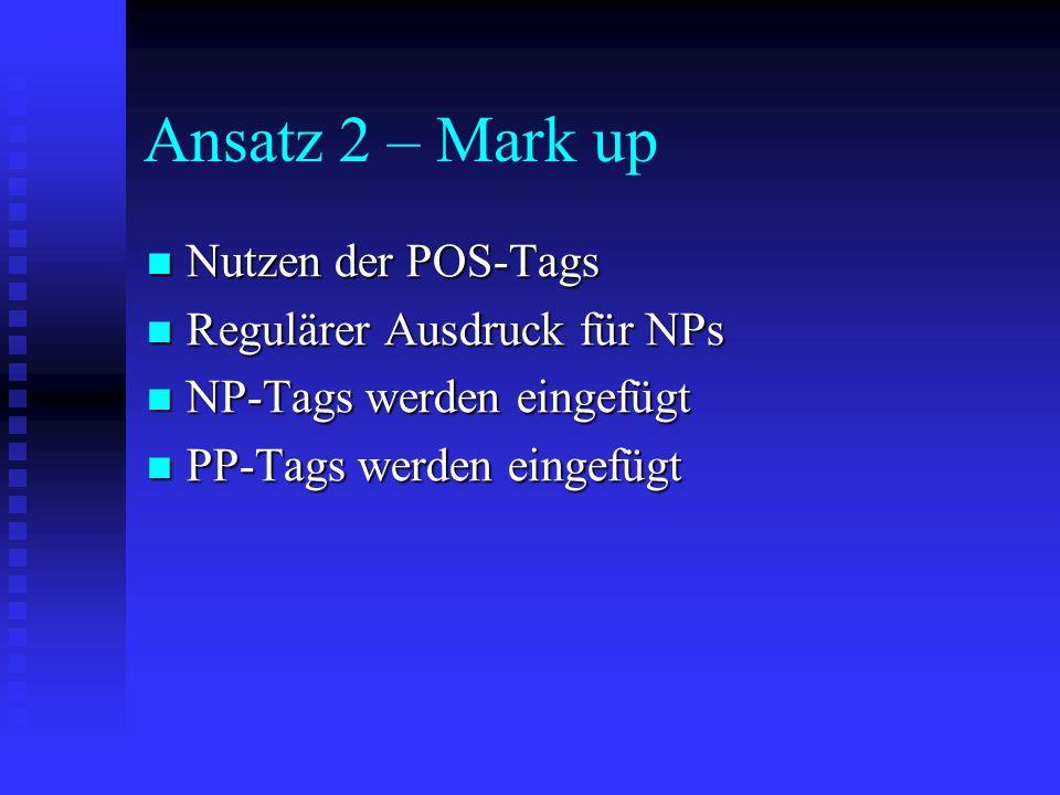 Ansatz 2 – Mark up Nutzen der POS-Tags Nutzen der POS-Tags Regulärer Ausdruck für NPs Regulärer Ausdruck für NPs NP-Tags werden eingefügt NP-Tags werden eingefügt PP-Tags werden eingefügt PP-Tags werden eingefügt