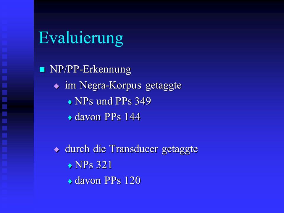 Evaluierung NP/PP-Erkennung NP/PP-Erkennung im Negra-Korpus getaggte im Negra-Korpus getaggte NPs und PPs 349 NPs und PPs 349 davon PPs 144 davon PPs 144 durch die Transducer getaggte durch die Transducer getaggte NPs 321 NPs 321 davon PPs 120 davon PPs 120
