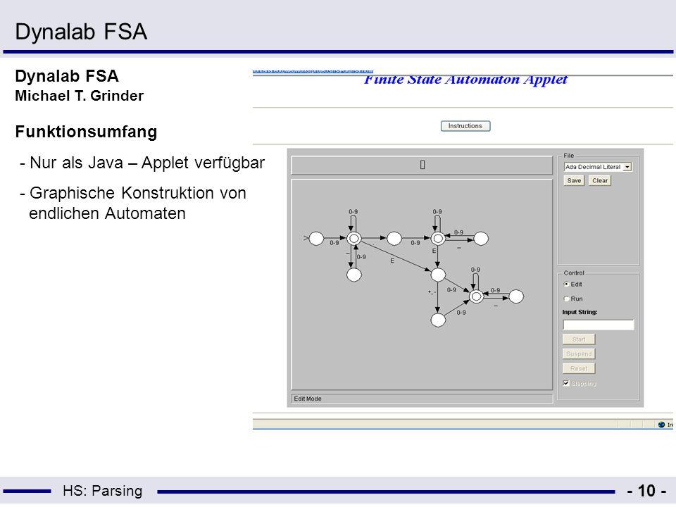 HS: Parsing - 11 - Dynalab FSA Ergebnis –Für einfache Konstruktion endlicher Automaten gut geeignet –Editieren von Zuständen und Transitionen möglich –Keine Möglichkeit zur Umwandlung von NEA in DEA –Minimierung von DEA nicht möglich