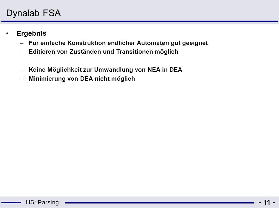 HS: Parsing - 11 - Dynalab FSA Ergebnis –Für einfache Konstruktion endlicher Automaten gut geeignet –Editieren von Zuständen und Transitionen möglich