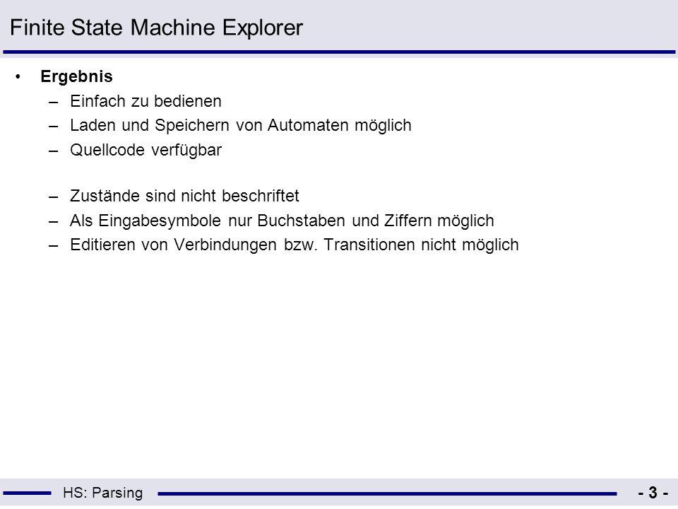 HS: Parsing - 3 - Ergebnis –Einfach zu bedienen –Laden und Speichern von Automaten möglich –Quellcode verfügbar –Zustände sind nicht beschriftet –Als