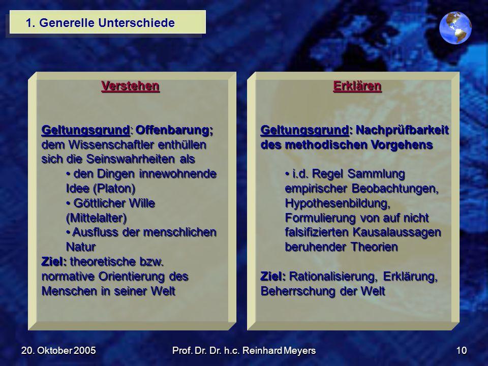 20. Oktober 2005Prof. Dr. Dr. h.c. Reinhard Meyers10 1. Generelle Unterschiede Verstehen Geltungsgrund: Offenbarung; dem Wissenschaftler enthüllen sic