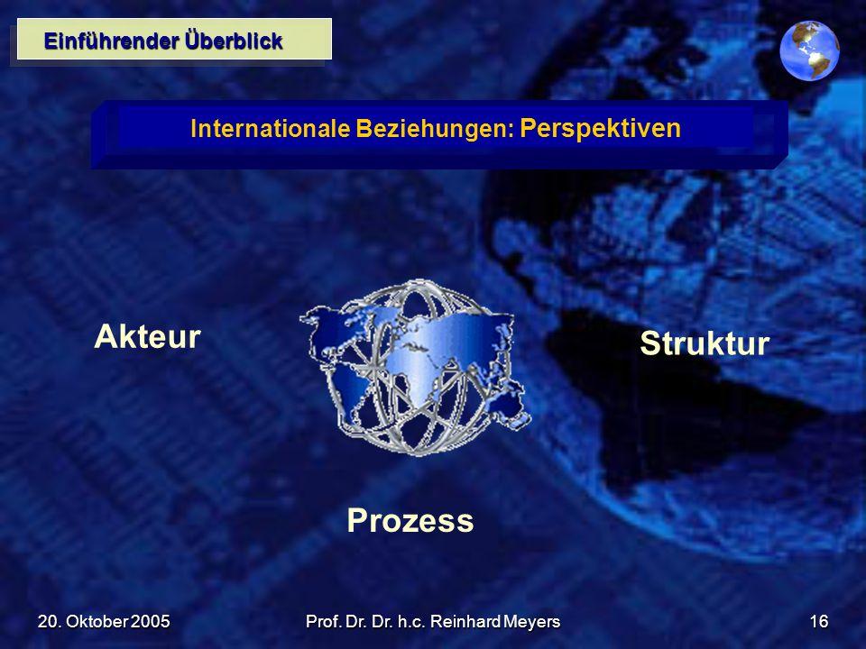 20. Oktober 2005Prof. Dr. Dr. h.c. Reinhard Meyers16 Einführender Überblick Internationale Beziehungen: Perspektiven Akteur Prozess Struktur