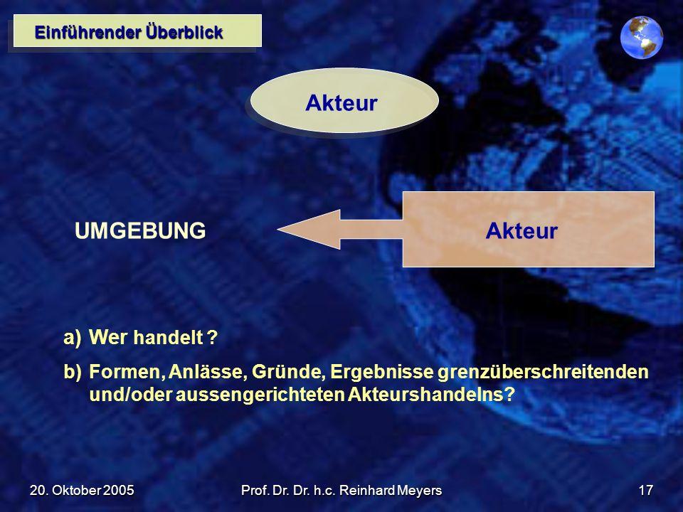 20. Oktober 2005Prof. Dr. Dr. h.c. Reinhard Meyers17 Einführender Überblick Akteur UMGEBUNG Akteur a)Wer handelt ? b)Formen, Anlässe, Gründe, Ergebnis