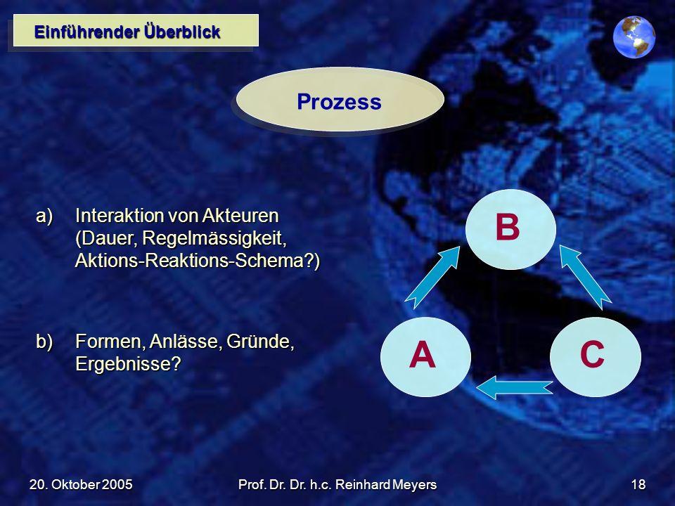20. Oktober 2005Prof. Dr. Dr. h.c. Reinhard Meyers18 Einführender Überblick Prozess a)Interaktion von Akteuren (Dauer, Regelmässigkeit, Aktions-Reakti