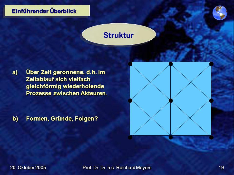 20. Oktober 2005Prof. Dr. Dr. h.c. Reinhard Meyers19 Einführender Überblick Struktur a)Über Zeit geronnene, d.h. im Zeitablauf sich vielfach gleichför