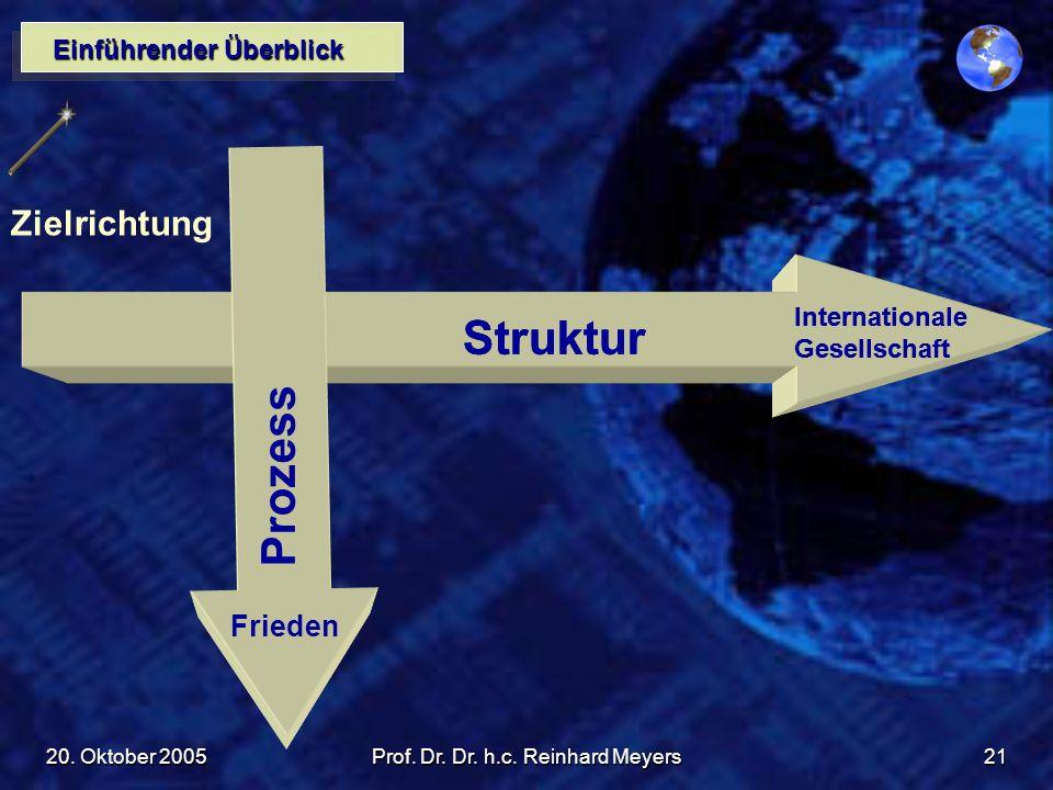 20. Oktober 2005Prof. Dr. Dr. h.c. Reinhard Meyers21 Einführender Überblick Zielrichtung Struktur Internationale Gesellschaft Struktur Internationale