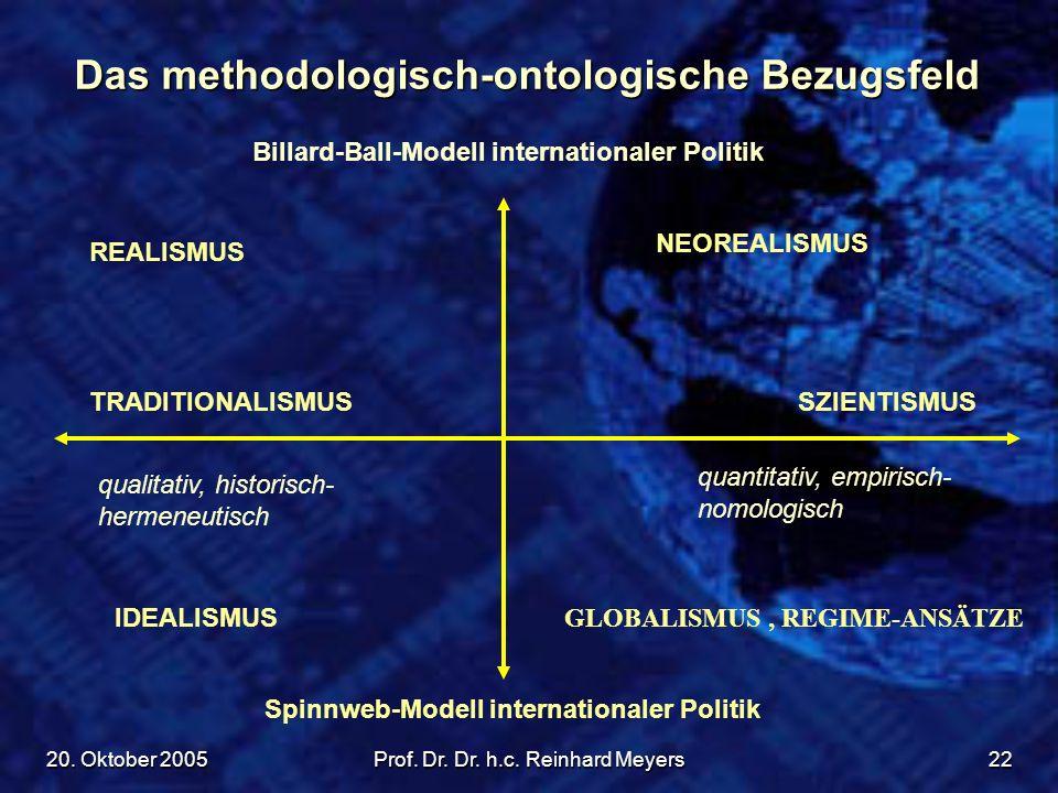 20. Oktober 2005Prof. Dr. Dr. h.c. Reinhard Meyers22 Das methodologisch-ontologische Bezugsfeld REALISMUS NEOREALISMUS TRADITIONALISMUS qualitativ, hi